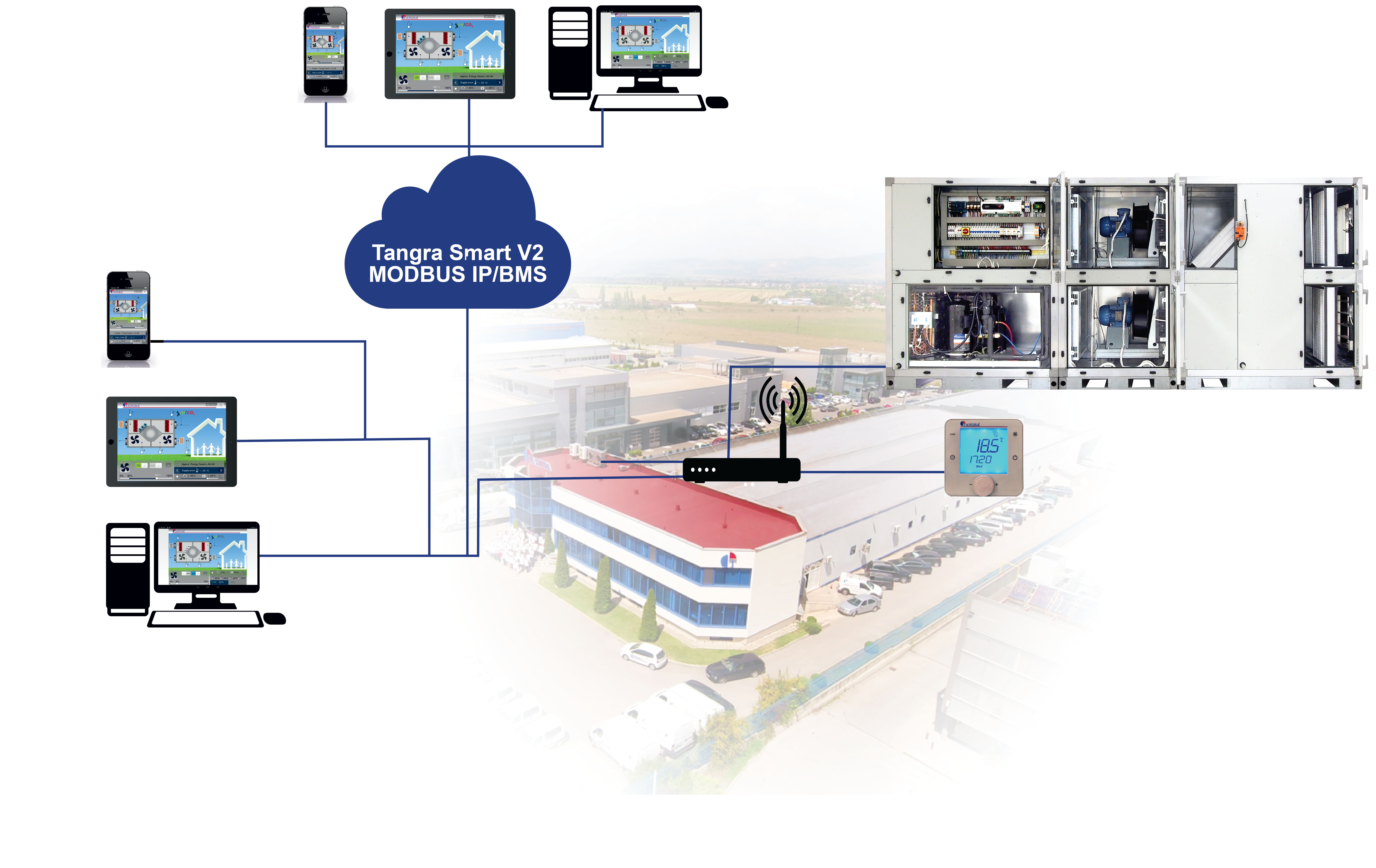 Управление на климатични камери